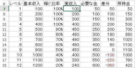桝田方式によるユーザーストーリーの作り方(7)