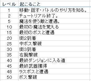 桝田方式によるユーザーストーリーの作り方(3)